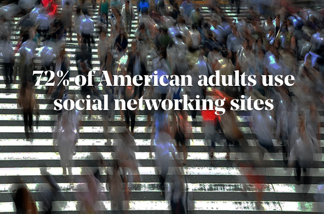 Social Media Usage Statistics for Amercian Adults