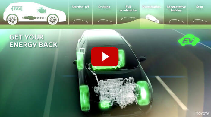 Toyota Hybridbil - hvad er en hybridbil og hvordan virker den