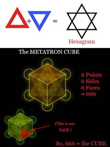 metatroncube