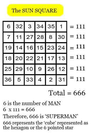 666cube