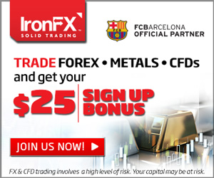Forex trading indicators