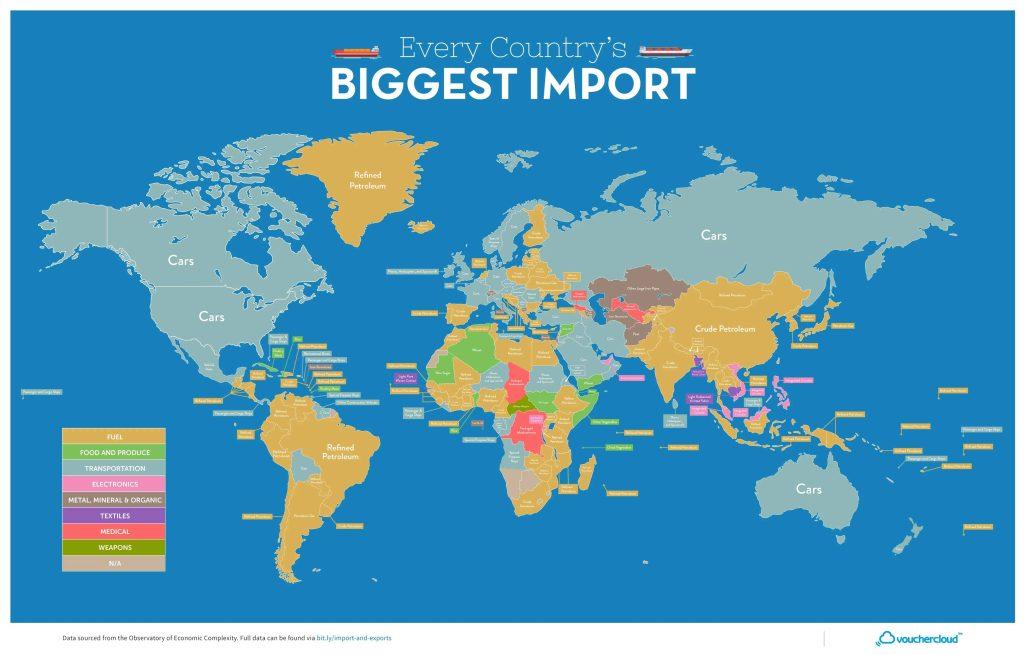 mapa de importaciones en el mundo