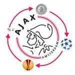 Ajax vicieuze cirkel