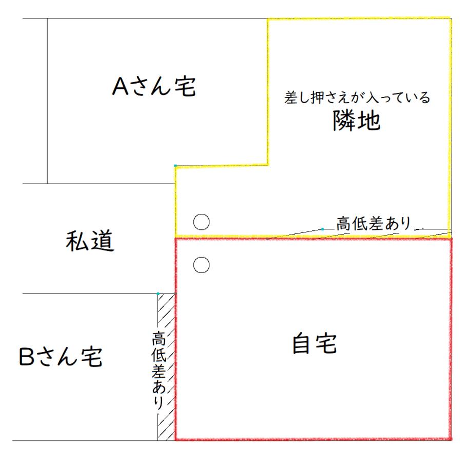我が家の隣地を簡略的に書いた図