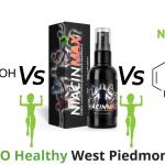 Niacin vs Niacinamide vs Nicotinamide Comparison Guide