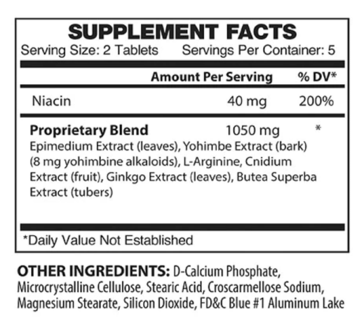 Zyrexin Supplement Facts