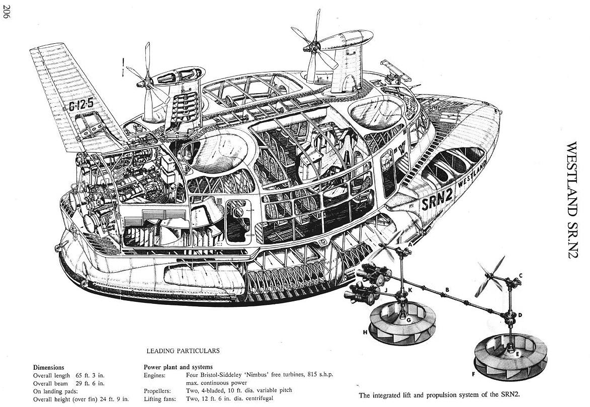 A Schematic Diagram Of The Srn2 208k