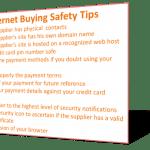 internet buying