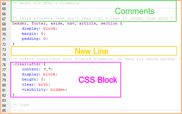 How To Manually Minify CSS Codes In Static Websites