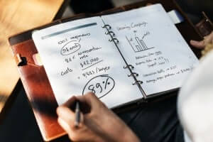 Do You Have a Business Activity Plan in your Business?