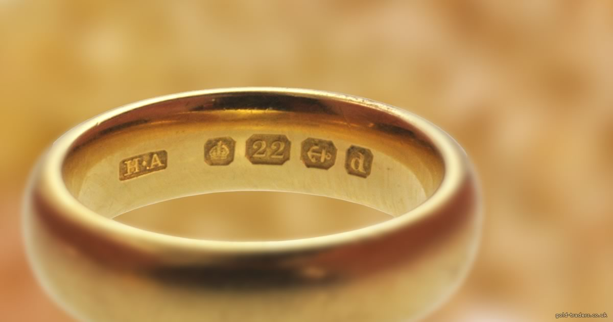 Gold Hallmark Identification Wizard