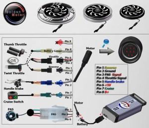 Bike Conversion Kits, Hub Motor, Magic Pie Edge, LiFePO4 Battery Pack, brushless dc motor