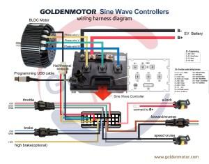 VECTOR 600 Series 48 Volt Brushless Motor Controller  Golden Motor Canada