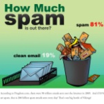 Spam: Where it Came From, and How to Escape It