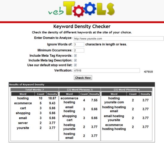 Keyword Density Checker
