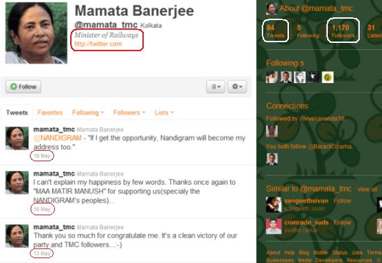 Mamata on Twitter