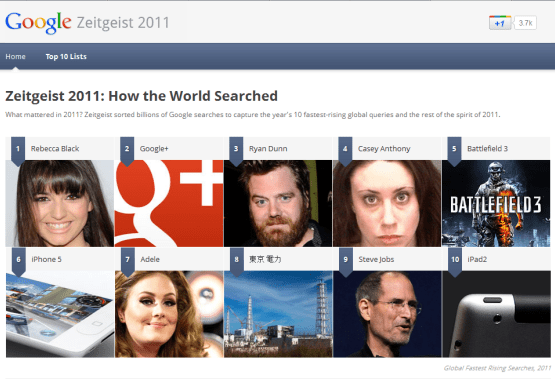 10 Fastest Rising Search