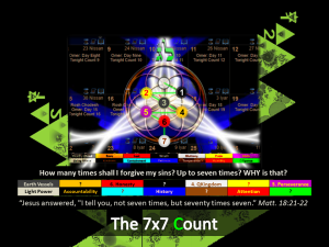 The_7x7_Count - the_7x7_Countm-01