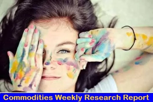 MCX Weekly Technical Research Report