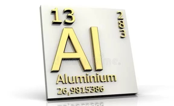 Aluminum price Jumps to Highest Since 2018 on Strong China Trade Data via @goldsilverrepor
