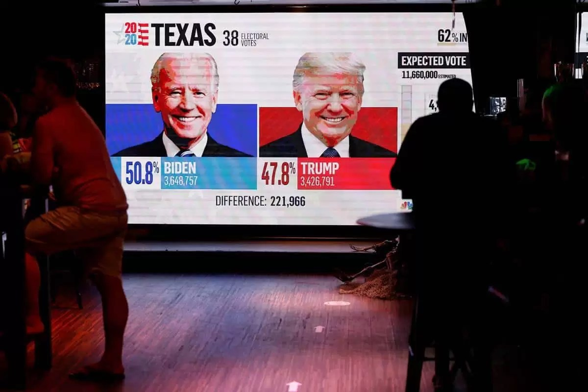Who is winning the US presidential election?
