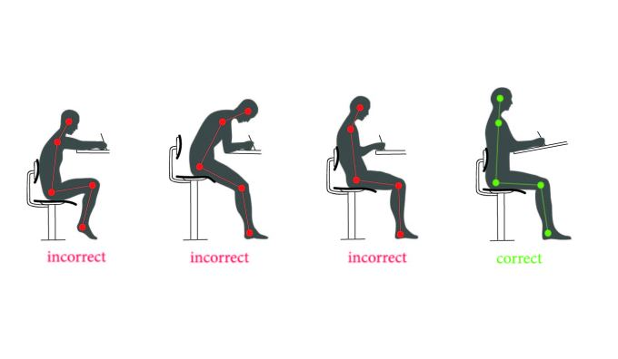 set of images to denote proper posture while sitting at desk