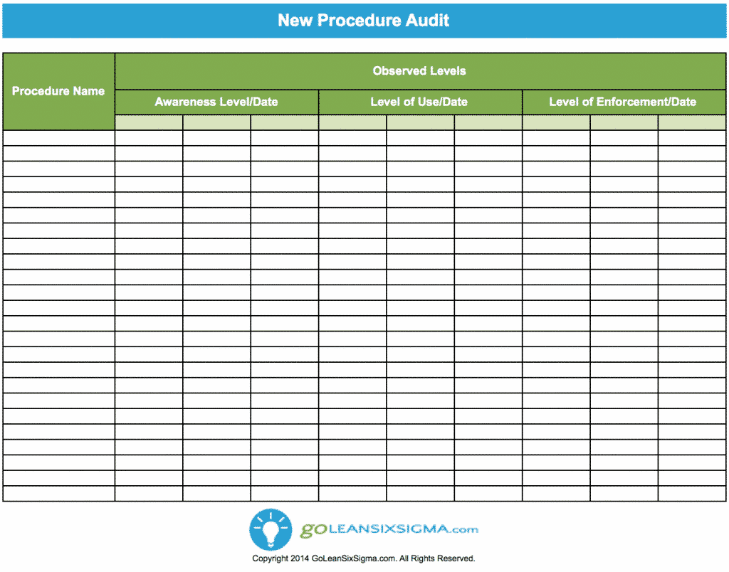 New Procedure Audit