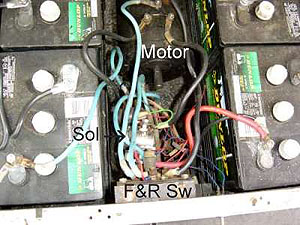 melex golf cart battery wiring diagram wiring diagram club car golf cart wiring diagram 36 volts diagrams