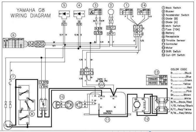 yamaha g8 golf cart wiring diagram  center wiring diagram