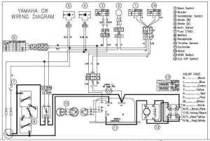 Yamaha G8 Golf Cart Electric Wiring Diagram Image For