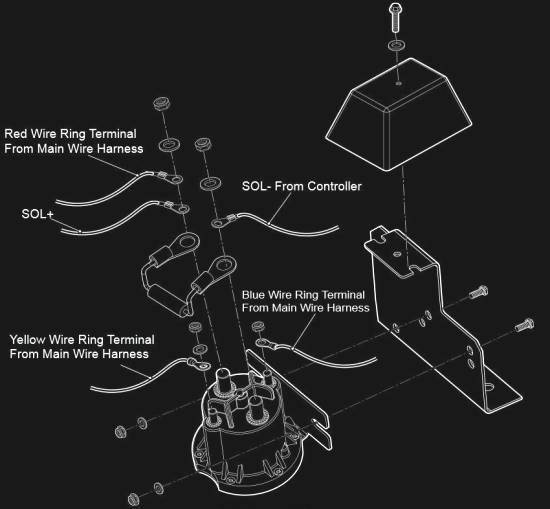 ez go wiring diagram cdi ez go manuals wiring diagram ~ odicis Xbox 360 Controller Wiring Diagram  Warn Winch Controller Wiring Diagram EZ Go Power Wiring Diagram ezgo controller wiring diagram