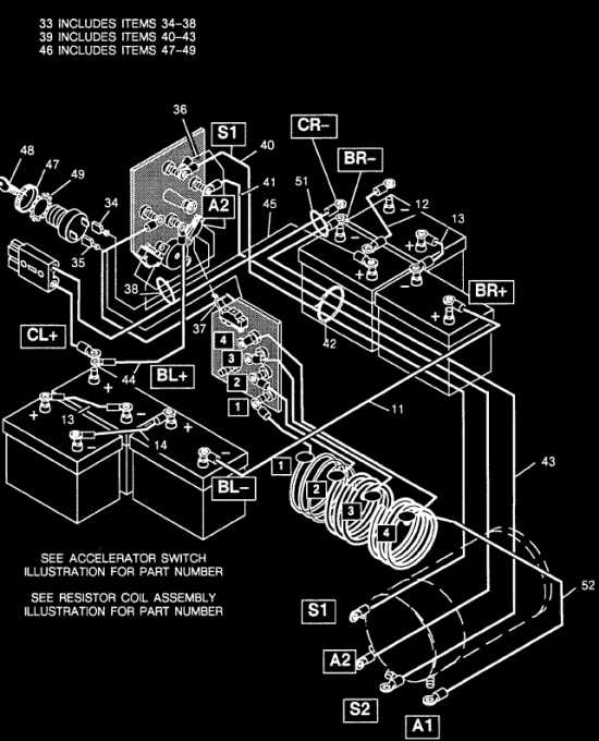 ezgo golf cart wiring diagram wiring diagram for ez go 36V Golf Cart Wiring Diagram Golf Cart Solenoid Wiring Diagram