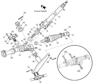 EZGO Steering Column And Gear Box Diagram For 952001 TXT Models