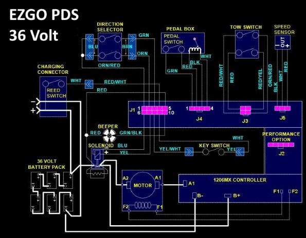 3x12 Wiring Diagram 36 Volt Golf Cart - Illustration Of Wiring Diagram •