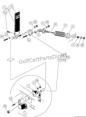 ACCELERATOR PEDAL ASSEMBLY – ELECTRIC VEHICLES WITH MCOR  Club Car parts & accessories
