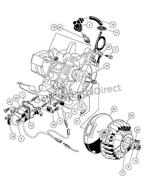 Diagram Carry All Club Car Wiring File Ra67264
