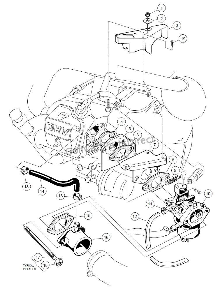 Diagram Club Car Kawasaki Engine Diagram Diagram Schematic Circuit