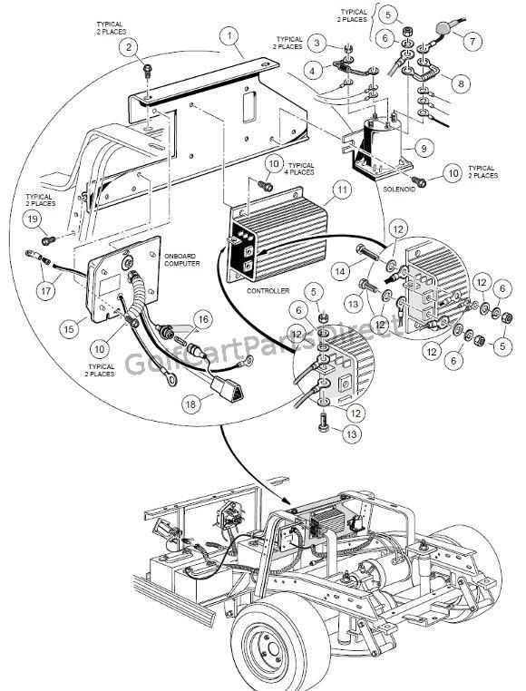 Club Car Villager 6 Wiring Diagram  Auto Electrical Wiring Diagram