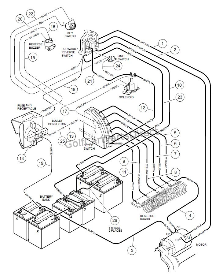 wiring diagram for 2008 club cart batteries