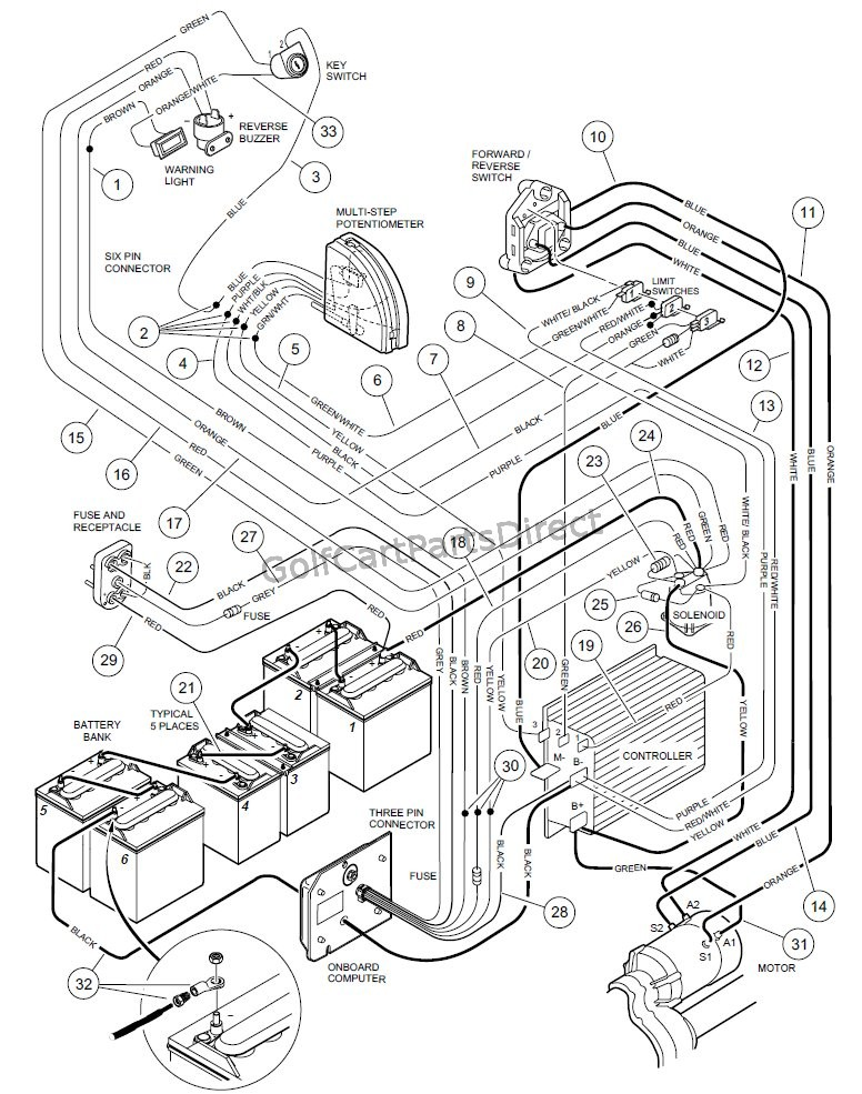 Diagram Western Golf Cart Wiring Diagram 1999 Diagram Schematic