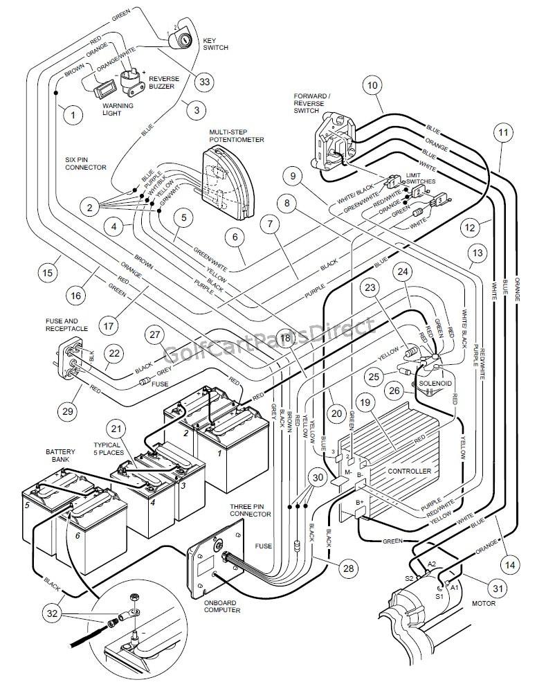 12 volt club car solenoid wiring diagram 12 automotive wiring on simple 12 volt trailer wiring diagram
