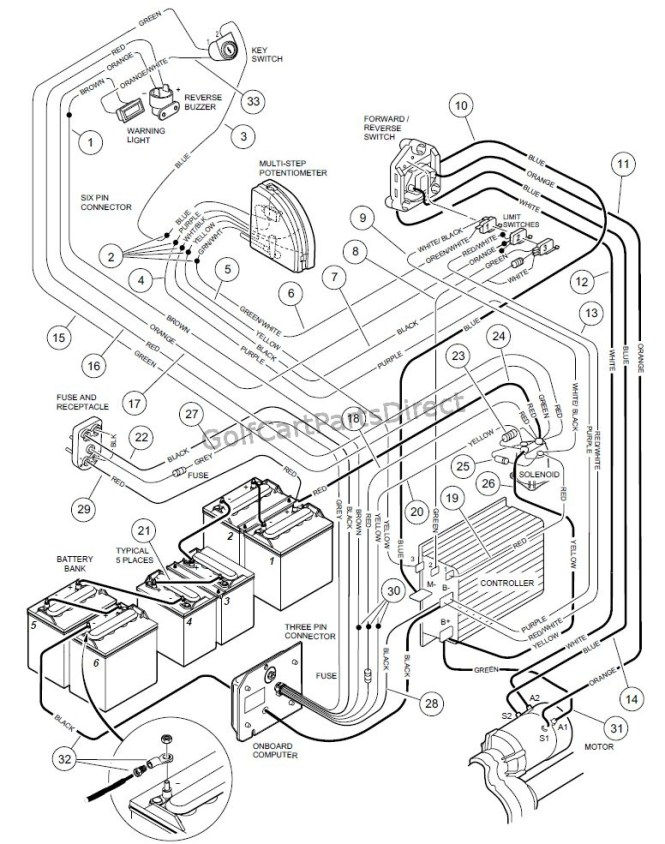 battery wiring diagram for 48 volt golf cart wiring diagram 2009 club car wiring diagram 48 volt