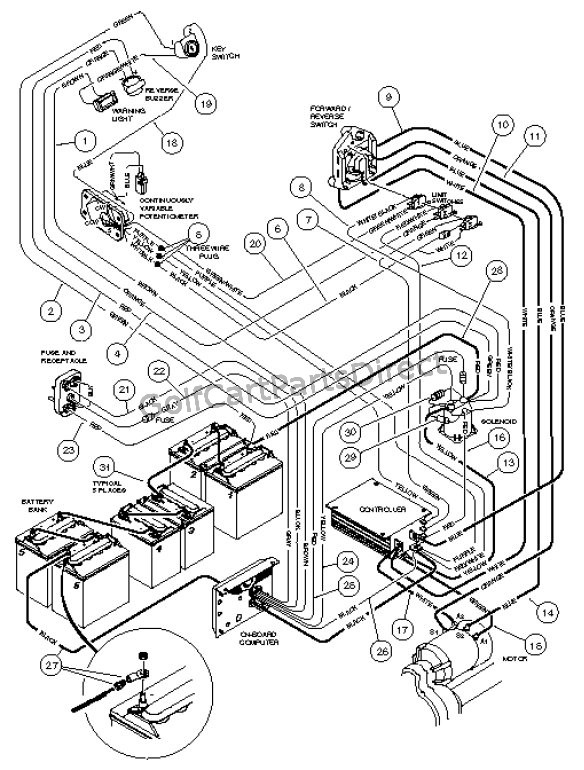 Diagram Wiring Diagram 48 Volt Golf Cart Club Basic Electrical