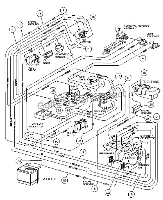 95 36v Club Car Wiring Diagram 92 Gas Club Car Diagram