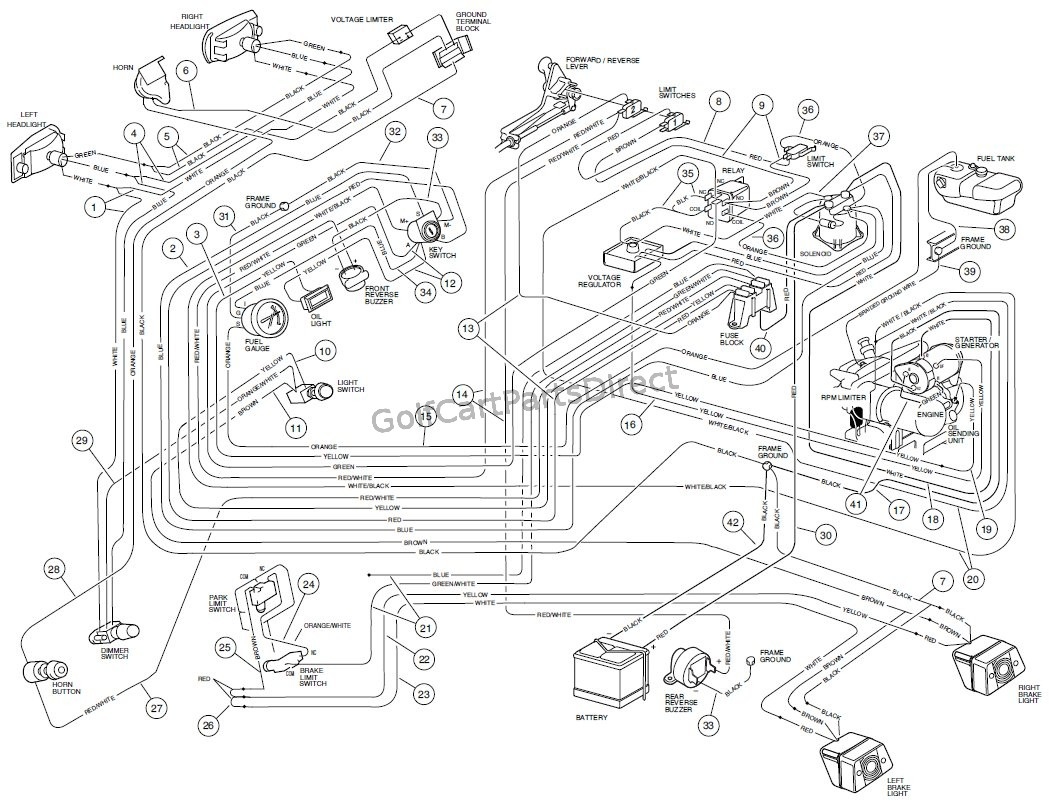 Club Car Solenoid Wiring Diagram Schematic