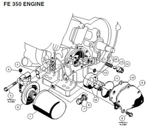 FE 350 Engine  Carryall 2 plus and 6 – Part 3