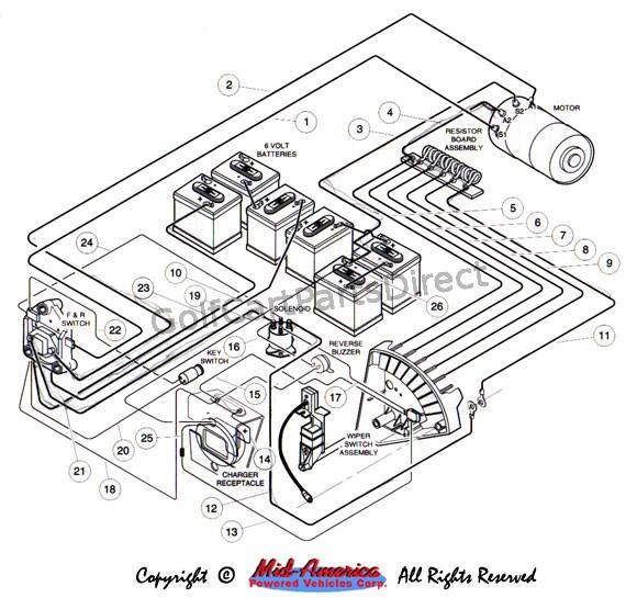 1994 Gas Club Car Wiring Diagram - Wiring Diagram