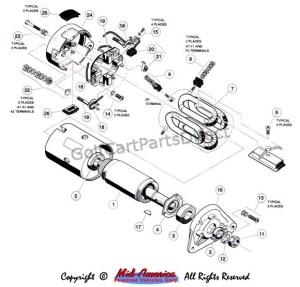 19921996 Club Car DS Gas or Electric  GolfCartPartsDirect