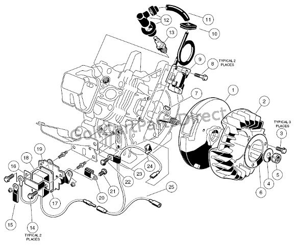 Kawasaki Fh680v Carburetor Problems