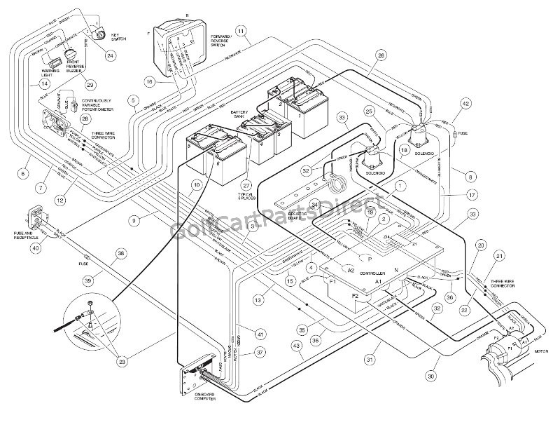 c4_wiring_powerdrive_plus?resize=665%2C521&ssl=1 wiring diagram for 36 volt club car the wiring diagram 1987 club car wiring diagram at gsmx.co